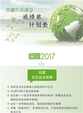 180126西藏环保成绩单-胡1审-2审-3审_副本.jpg