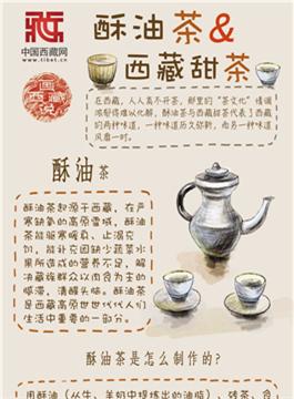 西藏甜茶和酥油茶_副本.jpg