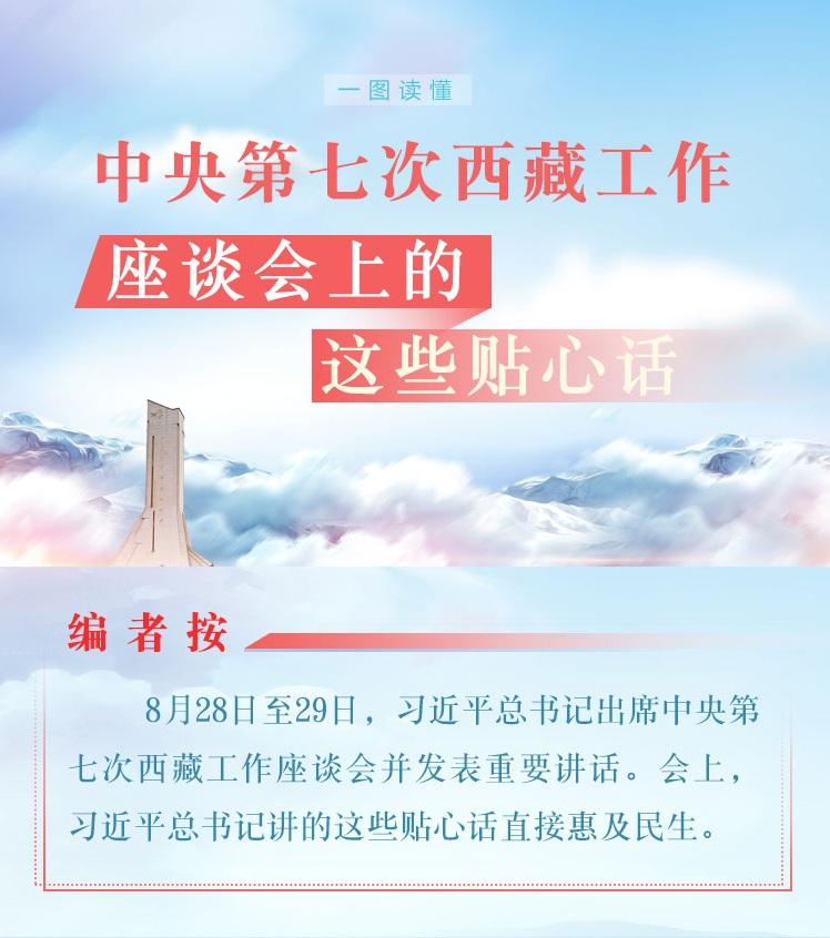 一图读懂中央第七次西藏工作座谈会上的这些贴心话.jpg