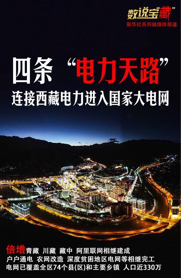 计数隐藏|相乘!在过去的五年里 西藏的用电量增加了一倍多