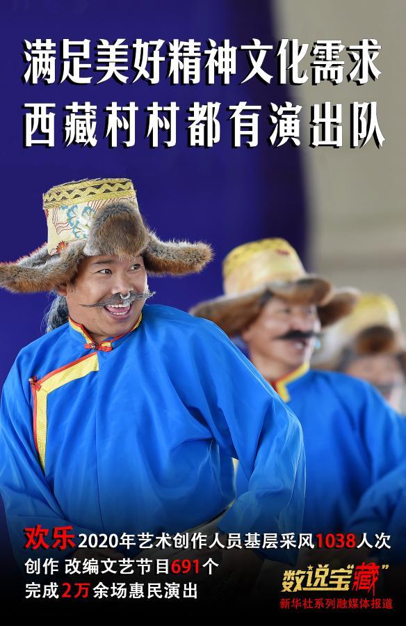 """数宝 """"藏""""与快乐!西藏有近10万文艺部队活跃在西藏各地"""