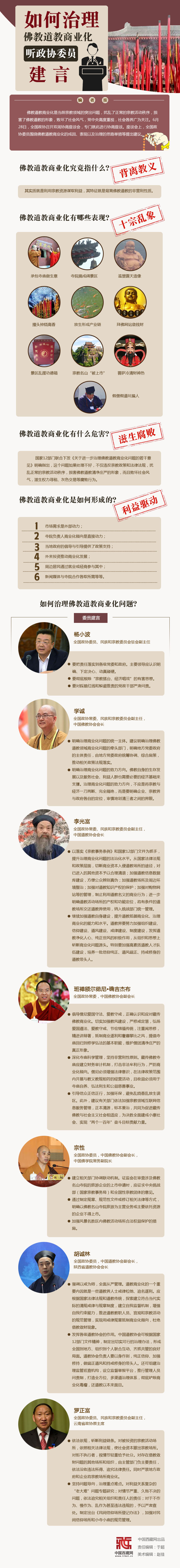 如何治理佛教道教商业化听政协委员建言